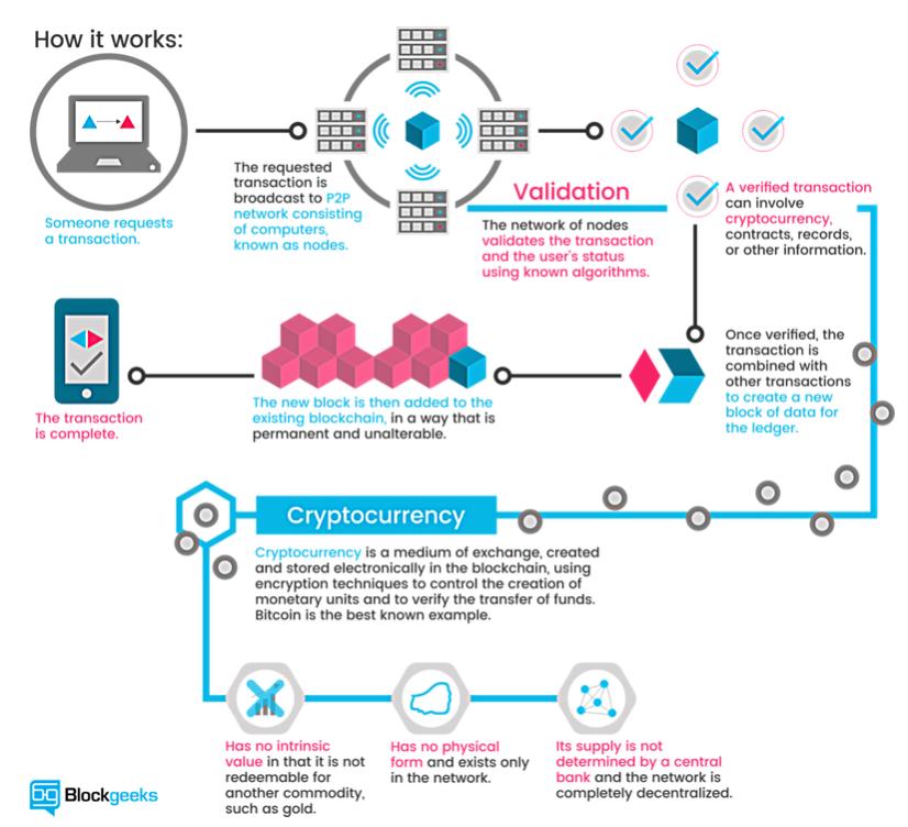 better to convert or exchange cryptocurrencies