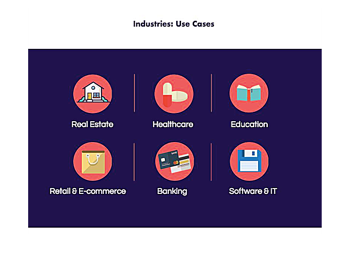 Industries : Use case