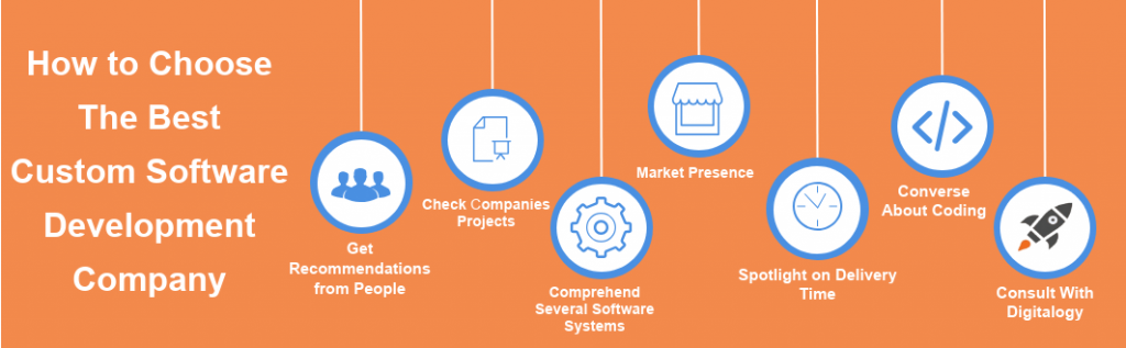 How to Choose The Right Custom Software Development Company for Your Business
