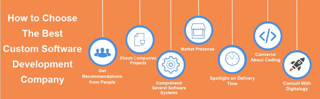 How to Choose The Best Custom Software Development Company