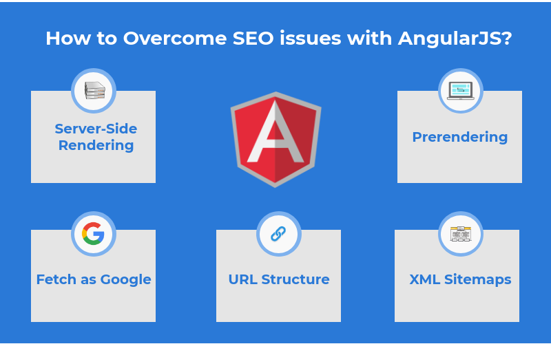 How to Overcome SEO issues with AngularJS?