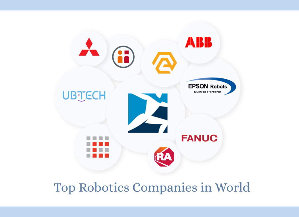 Top Robotics Companies in World to Watch Out for in 2020