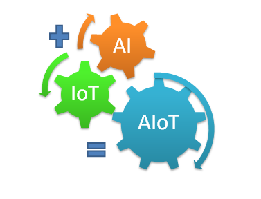 when you combine ai and iot you get aiot