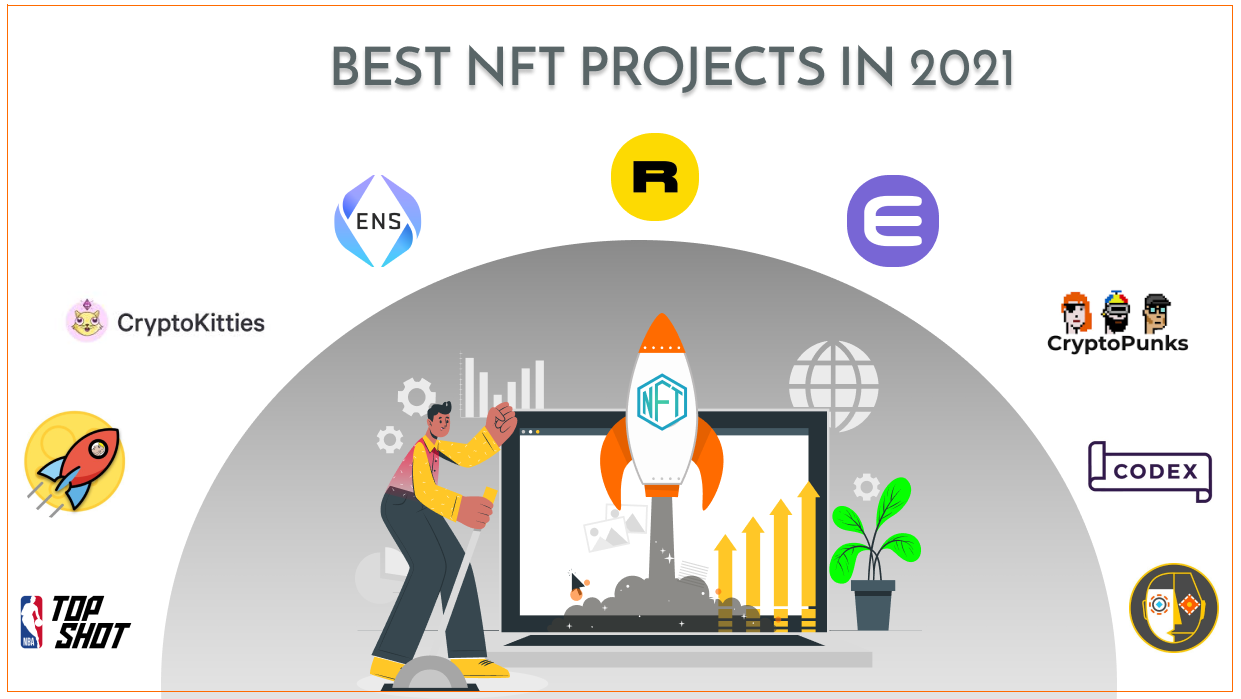best NFT projects in 2021 that are set to leave a mark in the NFT market.